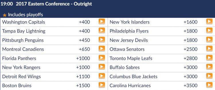 2017-eastern-conference-odds