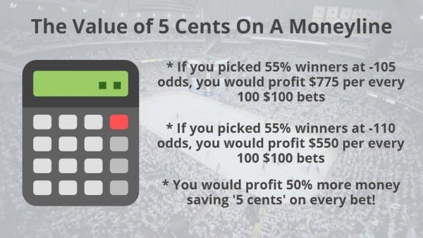 5 Cents On Moneyline