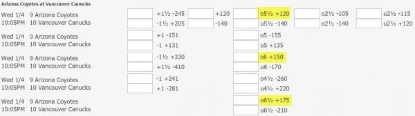 nhl-totals-betting