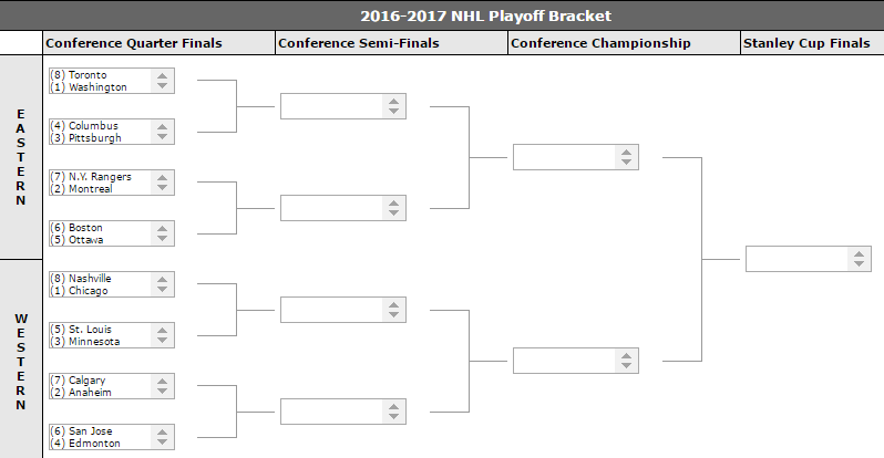2017 Nhl Playoffs Bracket Contest Free Entry 525 In Prizes