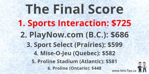 How bad are Proline hockey odds