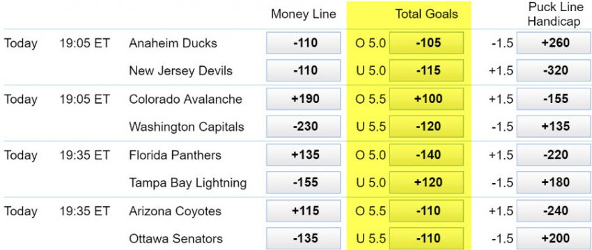 nhl-over-under-betting