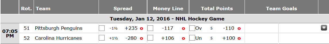 hockey betting line explanation