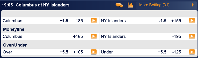 nhl betting odds